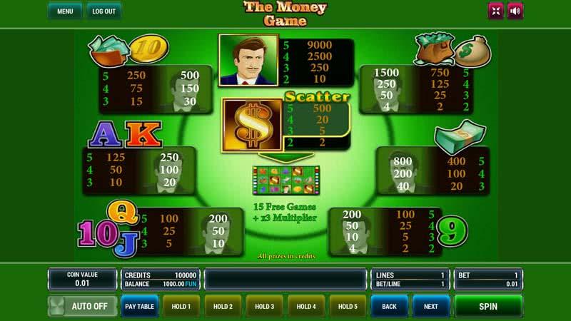igri-kazino-igrovie-avtomati-na-dengi
