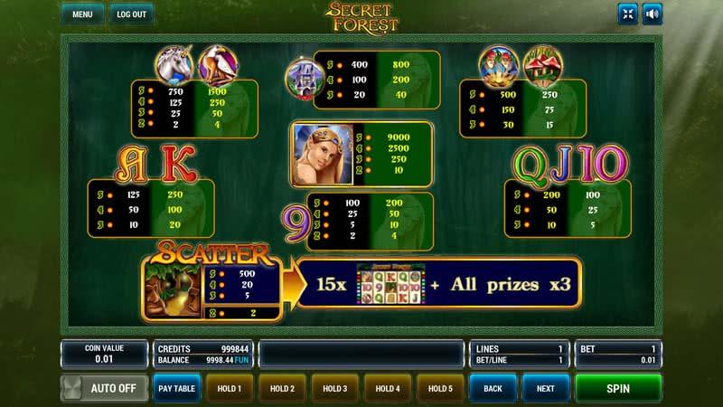 Secret forest описание игрового автомата